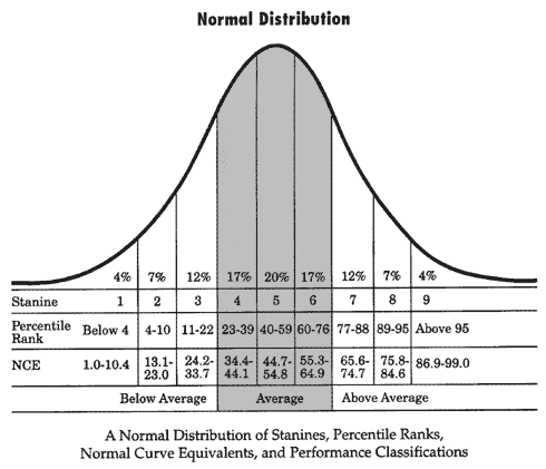 normal-curve.png